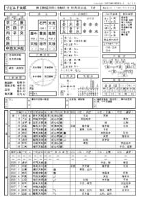 算命学命式表